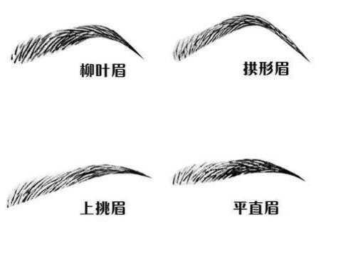 常见的眉型画法大全,不同脸型适合的眉型