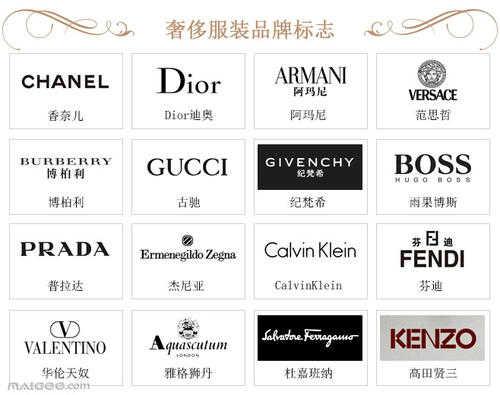 世界奢侈品牌排行榜2020_2020全球奢侈品牌排名