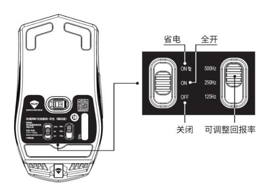 机械师M7无线鼠标怎么样_机械师M7怎么使用