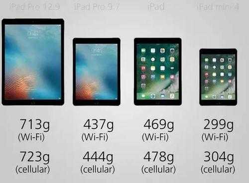 ipad pro202011和12.9对比_ipad pro202011和12.9哪个更值得入手