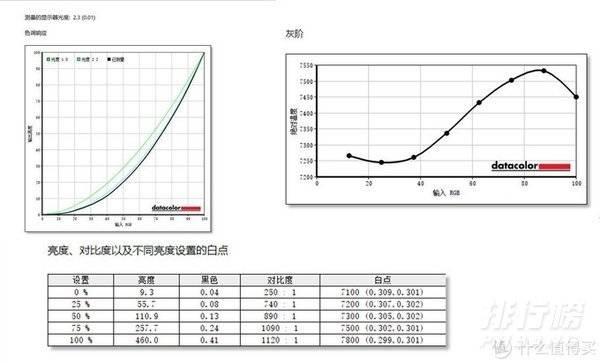 VAIO SX14测评_VAIO SX14详细测评