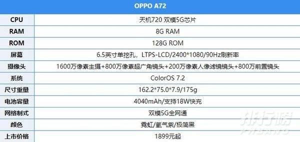 OPPO A72手机怎么样_OPPO A72优点和缺点