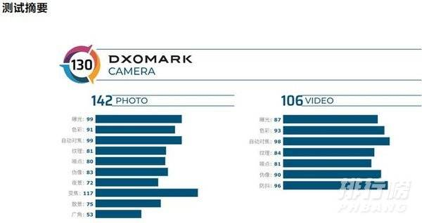 小米10至尊纪念版拍照评测_小米10至尊纪念版拍照怎么样