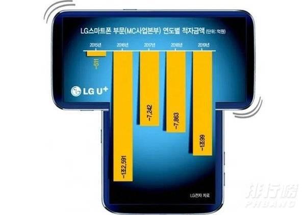 LG Wing像素怎么样_LG Wing手机参数配置