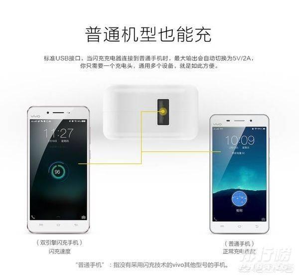 iqoo手机之间能充电么_iqoo能反向充电吗