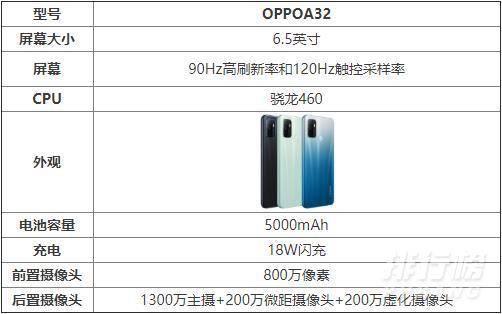OPPOA32手机配置参数_OPPOA32手机参数详情