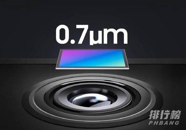 三星HM2传感器发布_三星HM2传感器量产