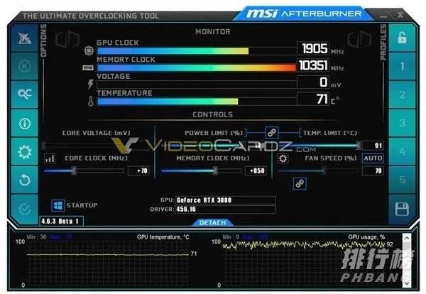 rtx3080评测_rtx3080跑分