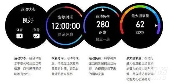 vivoWATCH手表有什么功能_vivoWATCH手表多少钱