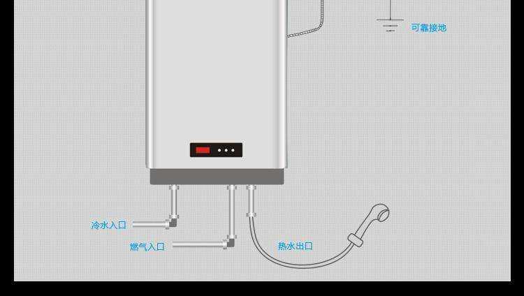 天然气热水器十大公认品牌排行榜_天然气热水器什么品牌好