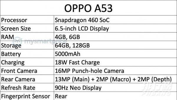 骁龙460处理器怎么样_骁龙460处理器安兔兔跑分
