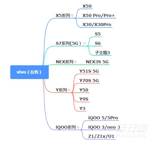 京东双十一手机优惠有多大_2020京东双十一优惠手机榜单