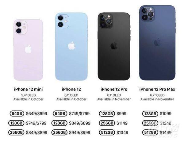 iphone12promax和iphone7plus大小對比