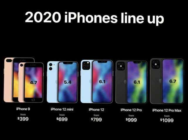 iphone12預約後多久到貨_iphone12預約鏈接