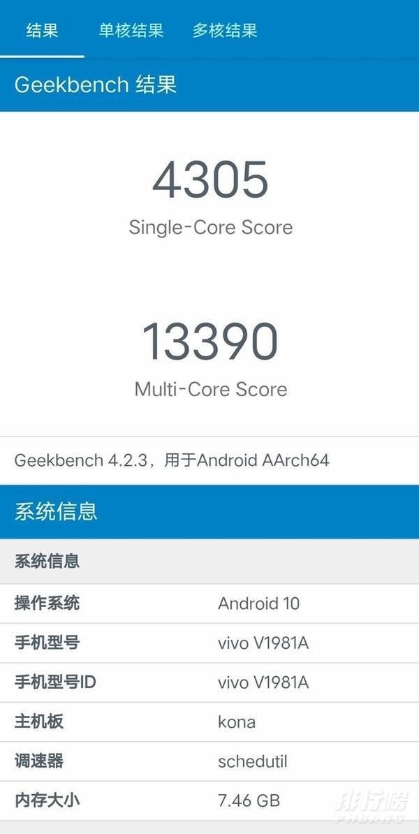 iqooneo3的缺点是什么_vivo iqooneo3手机的缺点