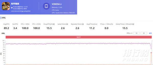 vivoiqoo5pro和一加8Pro哪个好_iqoo5pro和一加8Pro参数对比