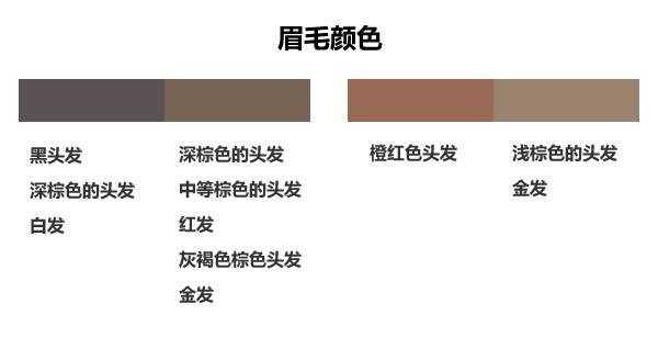 眉笔什么颜色好看自然_眉笔颜色怎么选