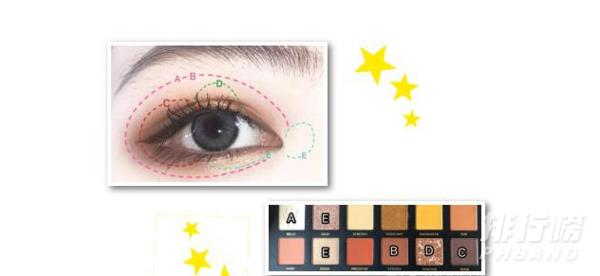 老虎盤眼影畫法教程_老虎盤眼影畫法單眼皮教程