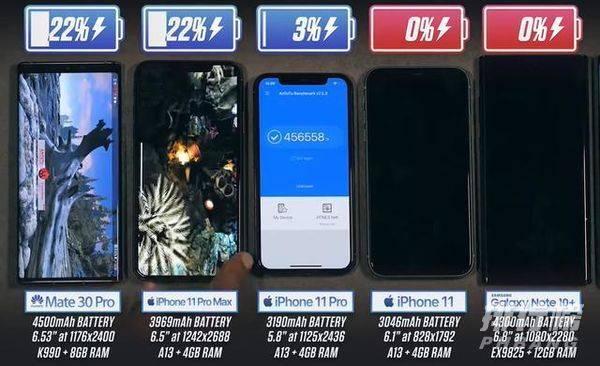 2020年iphone11promax降價預測_iphone11promax大概什么時候降價