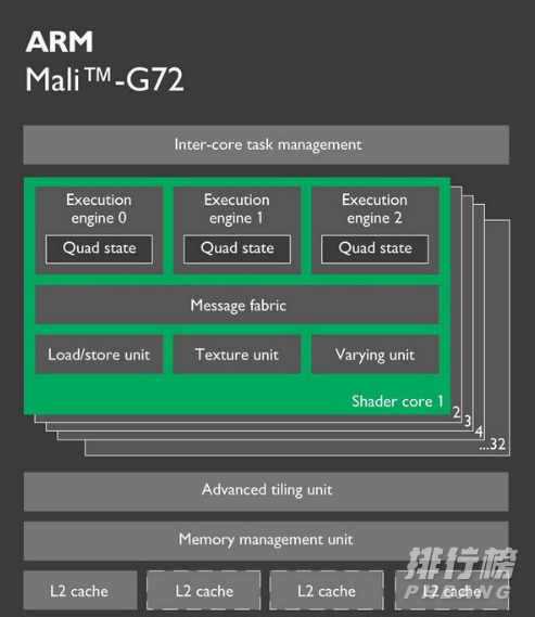 骁龙870和860处理器哪个好_骁龙870和860处理器性能对比