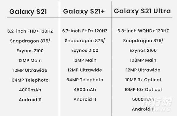 骁龙875首发手机价格_骁龙875首发手机大概多少钱