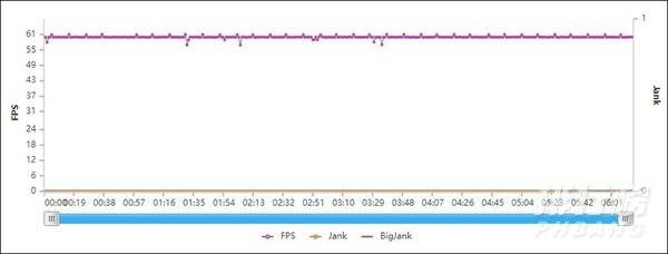 redminote9pro手机评测_redmi note 9pro怎么样