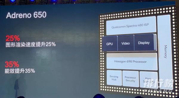 麒麟990处理器和骁龙865处理器哪个好_麒麟990处理器和骁龙865处理器对比