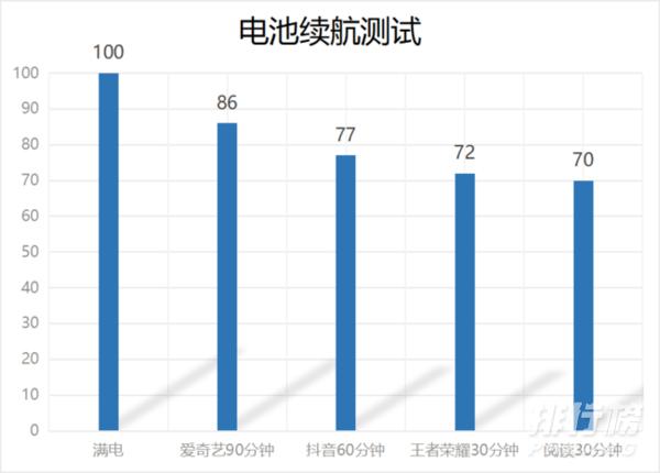 红米note94g评测_红米note94g上手测评