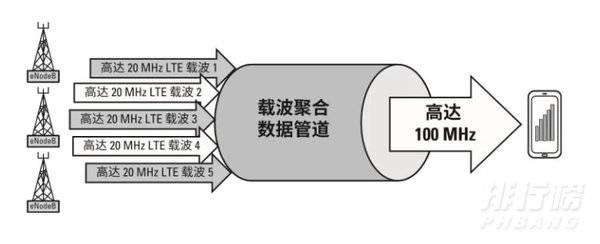 小米11全球首发骁龙888处理器_骁龙888首发手机是小米11