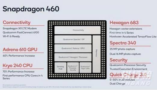 骁龙460和天玑820哪个好?骁龙460和天玑820性能对比