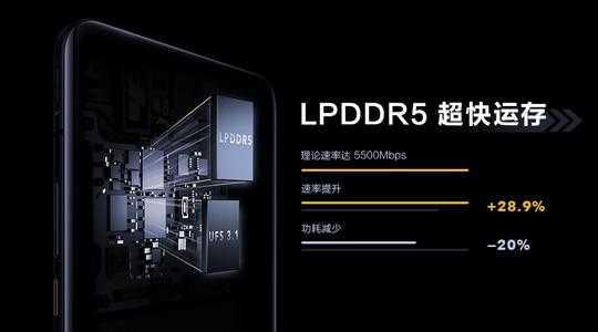 lpddr5和lpddr4x的区别_lpddr5和lpddr4x哪个好