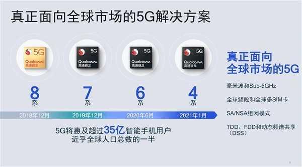 骁龙480处理器怎么样_骁龙480处理器性能怎么样