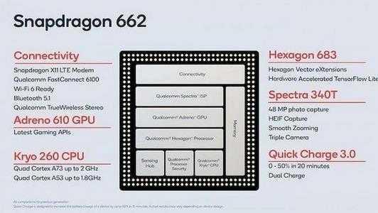 骁龙662和天玑800哪个好_骁龙662和天玑800哪个性能强