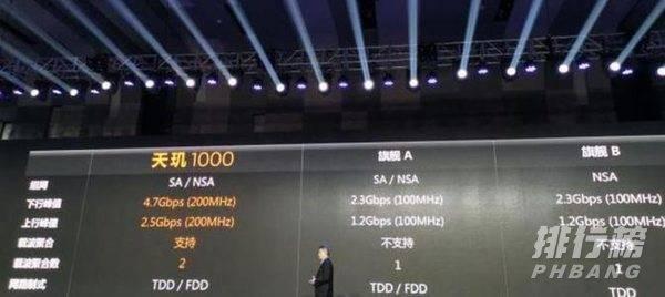 天玑1000+和麒麟990哪个好_联发科天玑1000+对比麒麟990