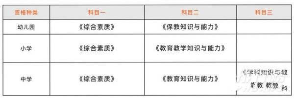 2021年教师资格证报考时间_2021年教师资格证考试条件