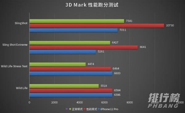 iqoo7和华为mate40pro哪个好_iqoo7和华为mate40pro哪个更值得买