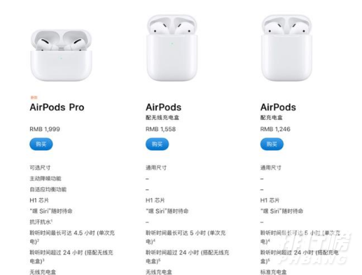 airpodspro和airpods2有什么区别_哪个性价比高
