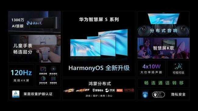 华为智慧屏S Pro 65怎么样_华为智慧屏S Pro 65评测