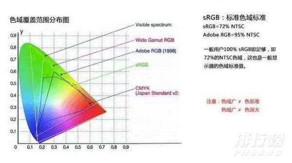 荣耀智慧屏x1和华为智慧屏v55i有什么区别?哪个值得买