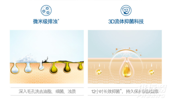 舒肤佳红石榴香皂的成分表_舒肤佳红石榴香皂成分表图片