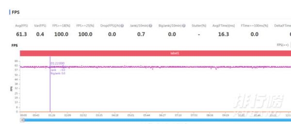 vivox60pro+评测_vivox60pro+值得入手吗