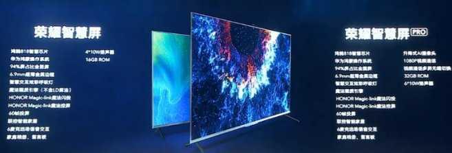 荣耀智慧屏x1 65寸和华为智慧屏65i对比_哪个值得买