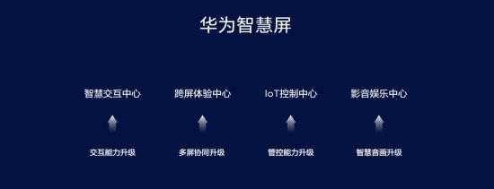 华为智慧屏s系列和v系列的区别_华为智慧屏s系列和v系列哪个好