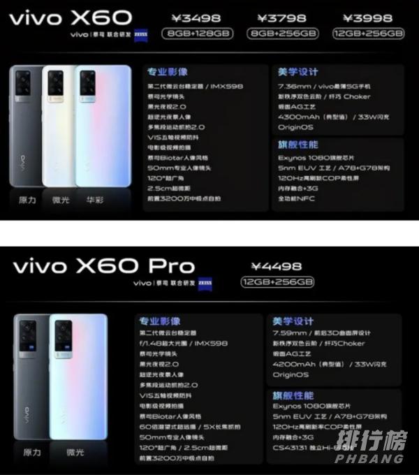 vivox60pro和opporeno5pro+哪个好_vivox60pro和opporeno5pro+哪个更值得买