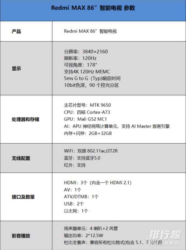 redmimax86参数_redmi max86寸电视参数