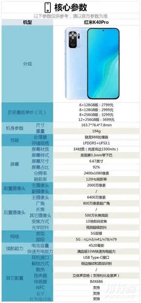 红米k40pro屏幕峰值亮度多少_红米k40pro屏幕峰值亮度有多少