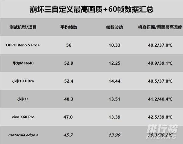 骁龙870相当于苹果A几_骁龙870相当于苹果多少处理器