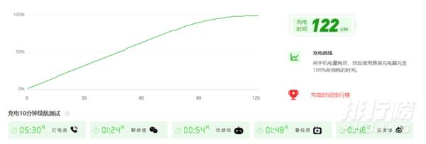 红米note9的刷新率是多少_红米note9的刷新率怎么样