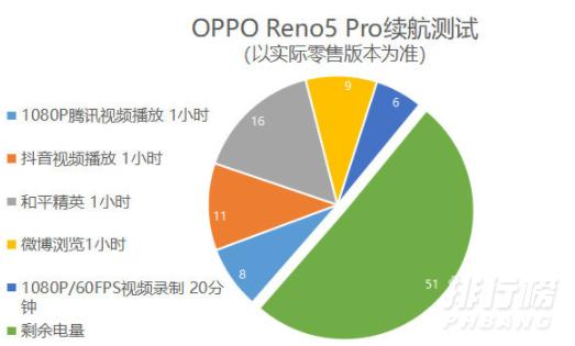 opporeno5k和opporeno5参数对比_opporeno5k和opporeno5参数区别