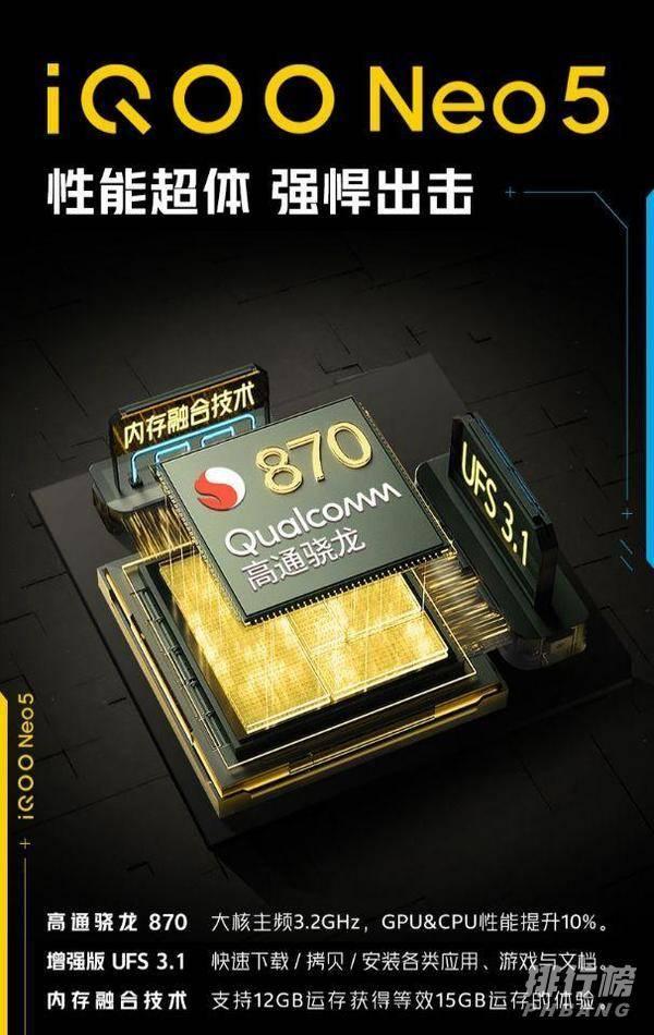 iqooneo5是屏幕指纹吗_iqooneo5是屏下指纹吗